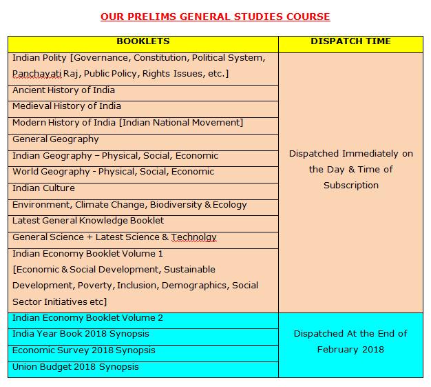prelims schedule